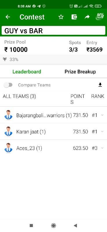 Picture 3 from CricInformer (Tips and Teams of Dream11) 2021-02-09 05:43:44