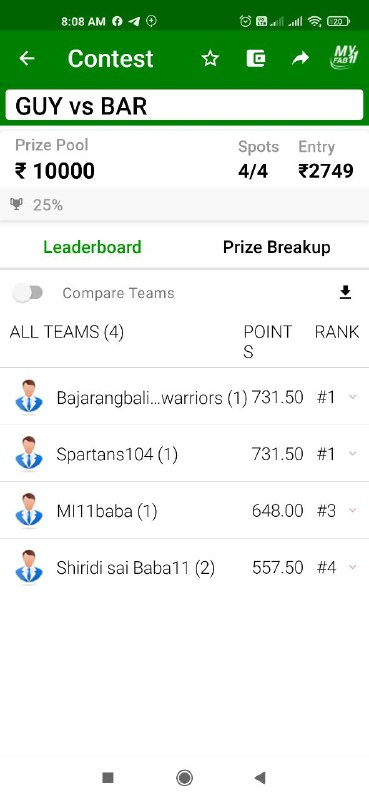 Picture 4 from CricInformer (Tips and Teams of Dream11) 2021-02-09 05:43:44